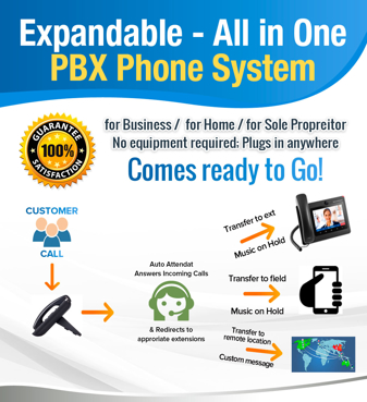 Picture for category Business Office Phone (PBX)