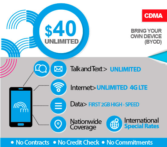 REAL Mobile Unlimited LTE Plan