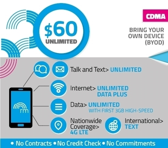 Real Mobile Unlimited Prepaid Wireless Service On Sprint
