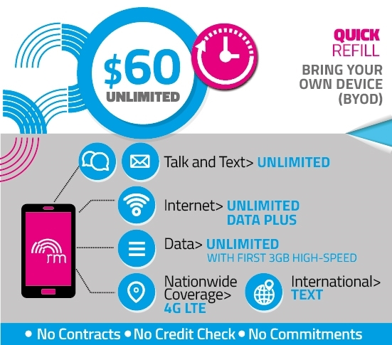 Picture of Unlimited Talk, Text and PLUS Data  (REFILL) Pay Bill
