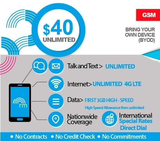 Unlimited talk text and data