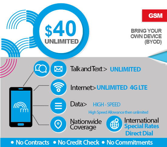 REAL Mobile Unlimited Data